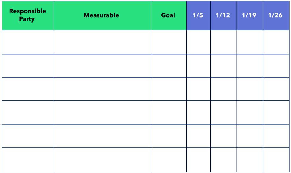 Blank scorecard template