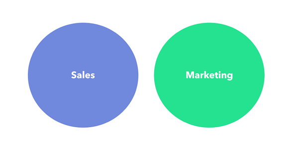 Sales Enablement Sales and Marketing