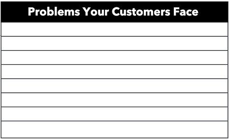 Use this lined template to list the problems your customers face