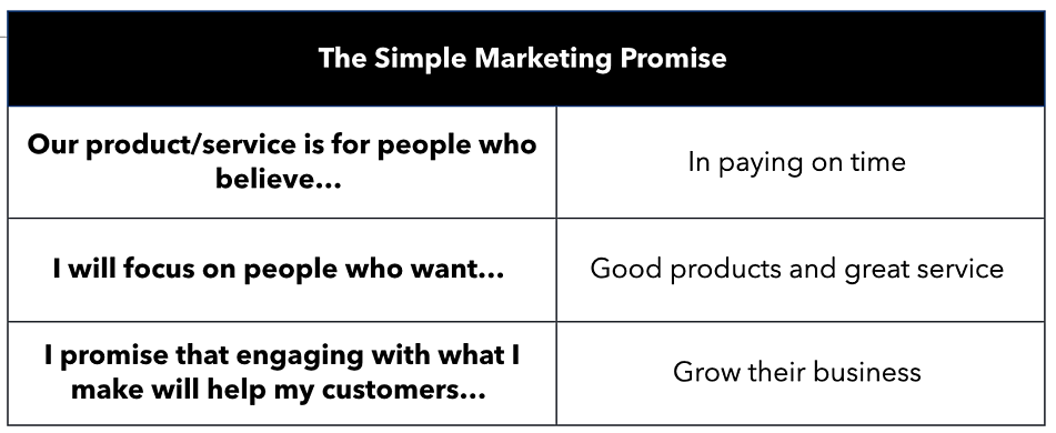 Completed Simple Marketing Promise worksheet