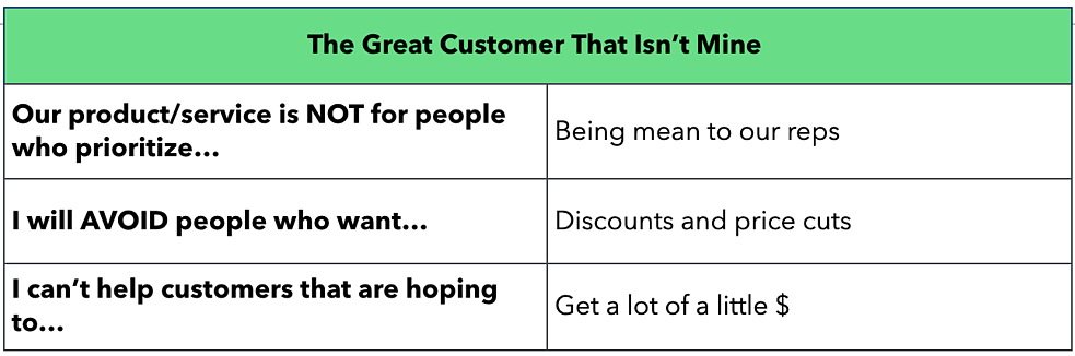 """Completed """"Great Customer That Isn't Mine"""" template"""