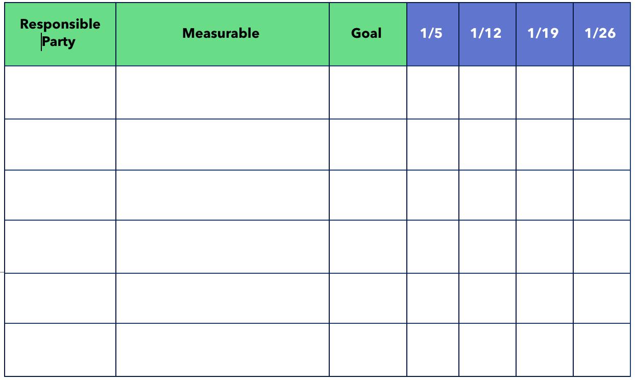 Most Important Metrics Blank Template