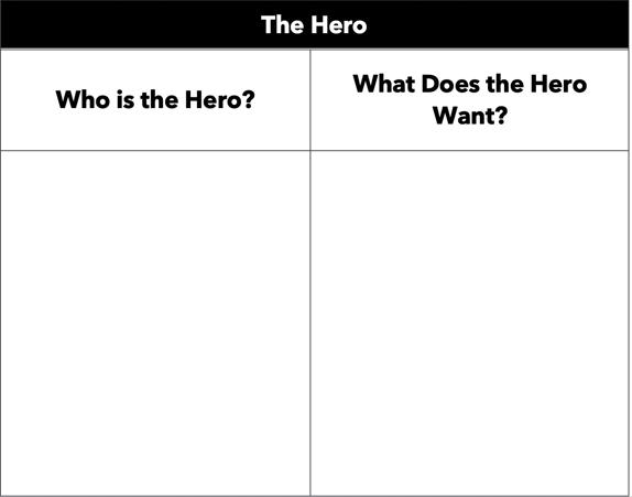 StoryBrand Elevator Pitch Hero Blank Template