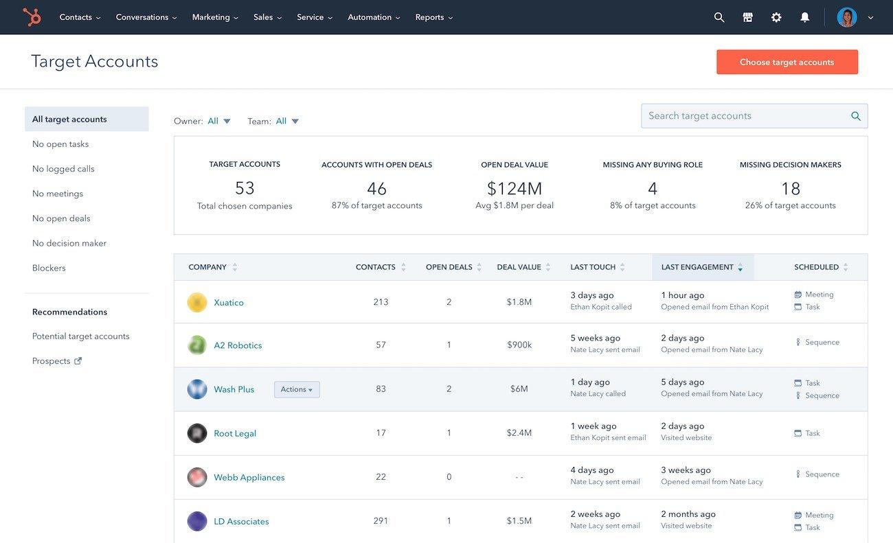 HubSpot Target Accounts