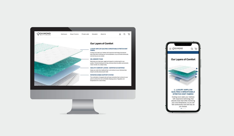 Diamond Mattress Product Page