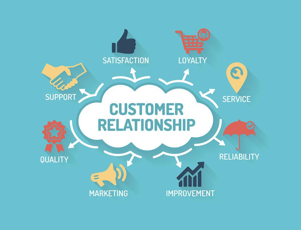 How ERP Improves Customer Service